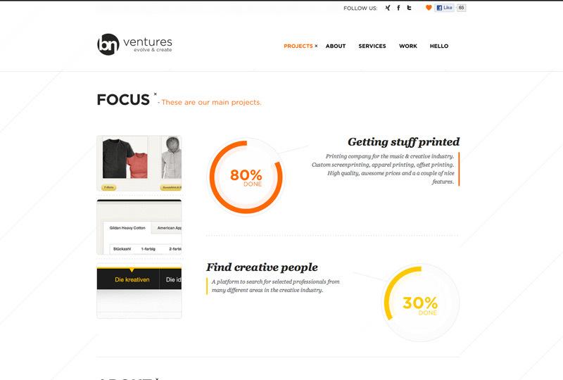 Bn Ventures