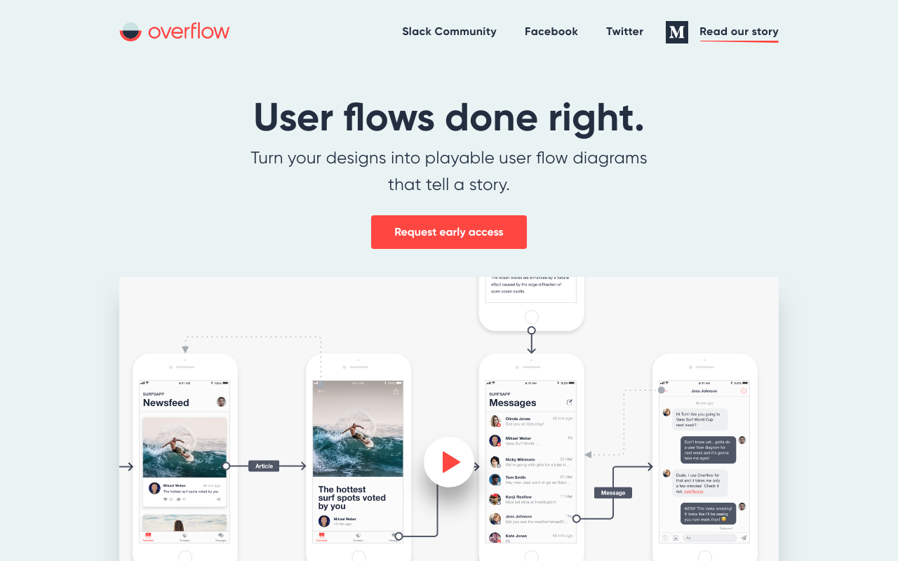 Overflow Preview