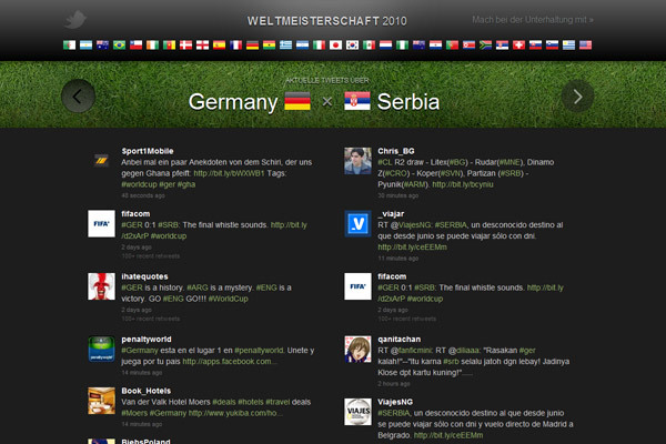 Twitter Worldcup