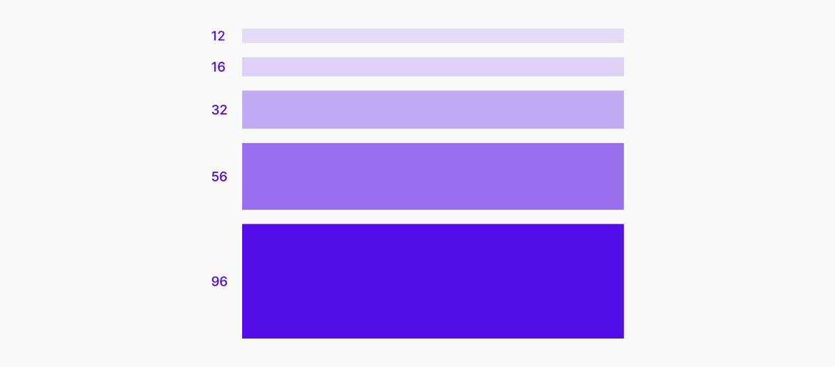Applying white space in ui design by yuan qing lim feb 2021 ux collective 12 Ao PWD Usq X Pmsm Yi W Ls J Dc Cw