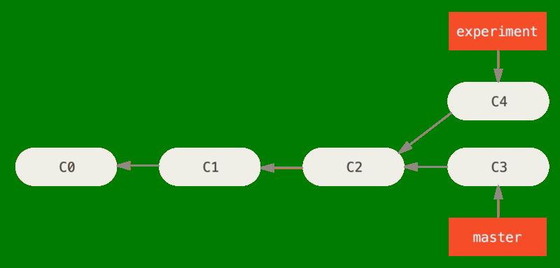 Basic rebase 1