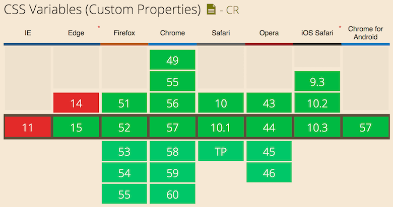 Css Variables 780W Opt