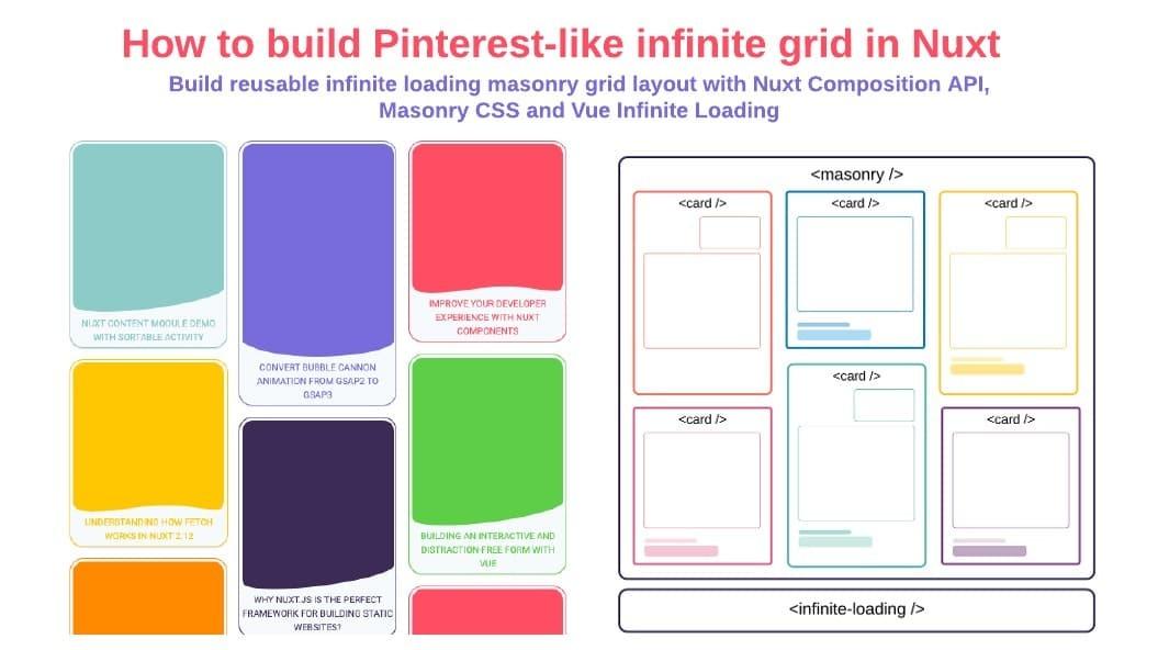 Infinite masonry twitter card