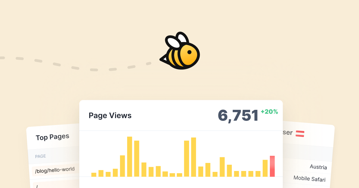 Splitbee your friendly all in one analytics conversion tool og image