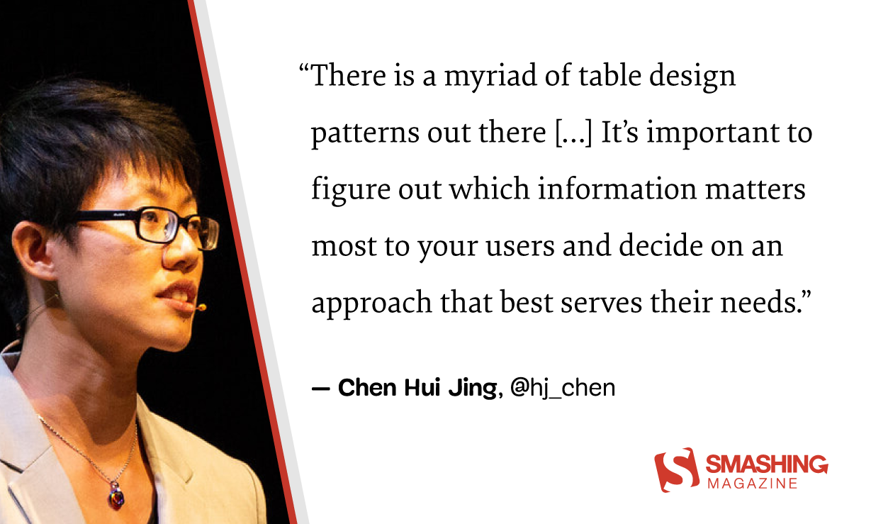 Table Design Patterns Huijing